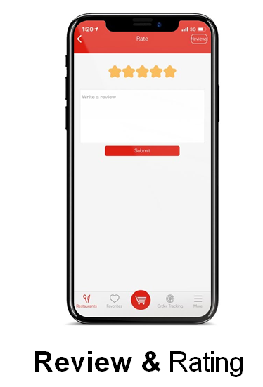 Delivery App Review And Rating